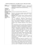 thumbnail of Информационная карта ППО<br> Бондаревой Н.В.