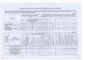 thumbnail of Специальная оценка условий труда 2015